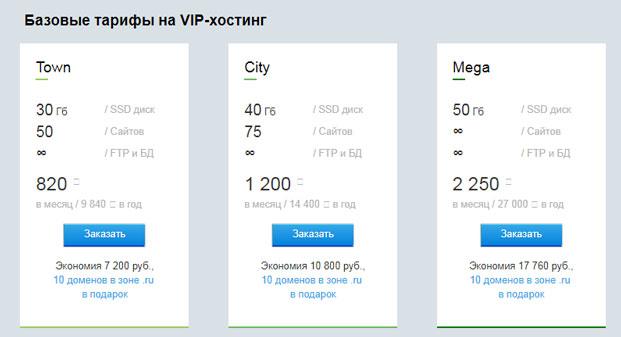 Хостинг за 40 рублей в месяц хостинг изображений для wordpress